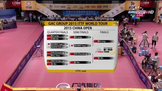 2015 China Open (Ms-Final) MA Long - XU Xin